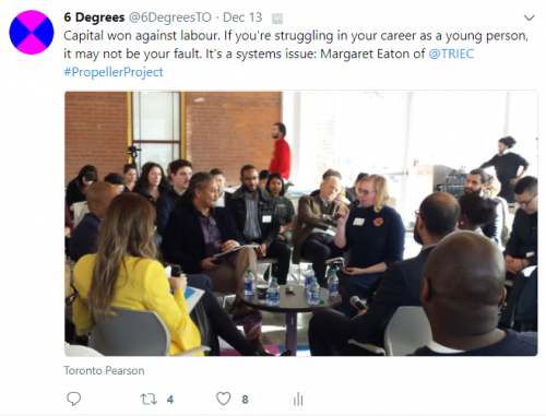 Propelling Youth Employment tweets